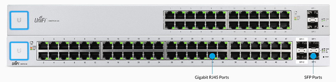 Unifi switch 24 port